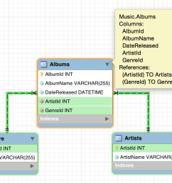 diagram of a relationship between three tables in mysql workbench  [ 1068 x 808 Pixel ]