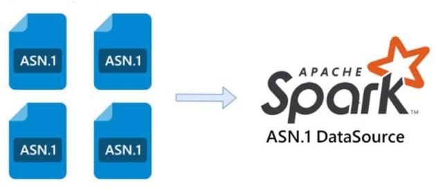 ASN.1-DataSource