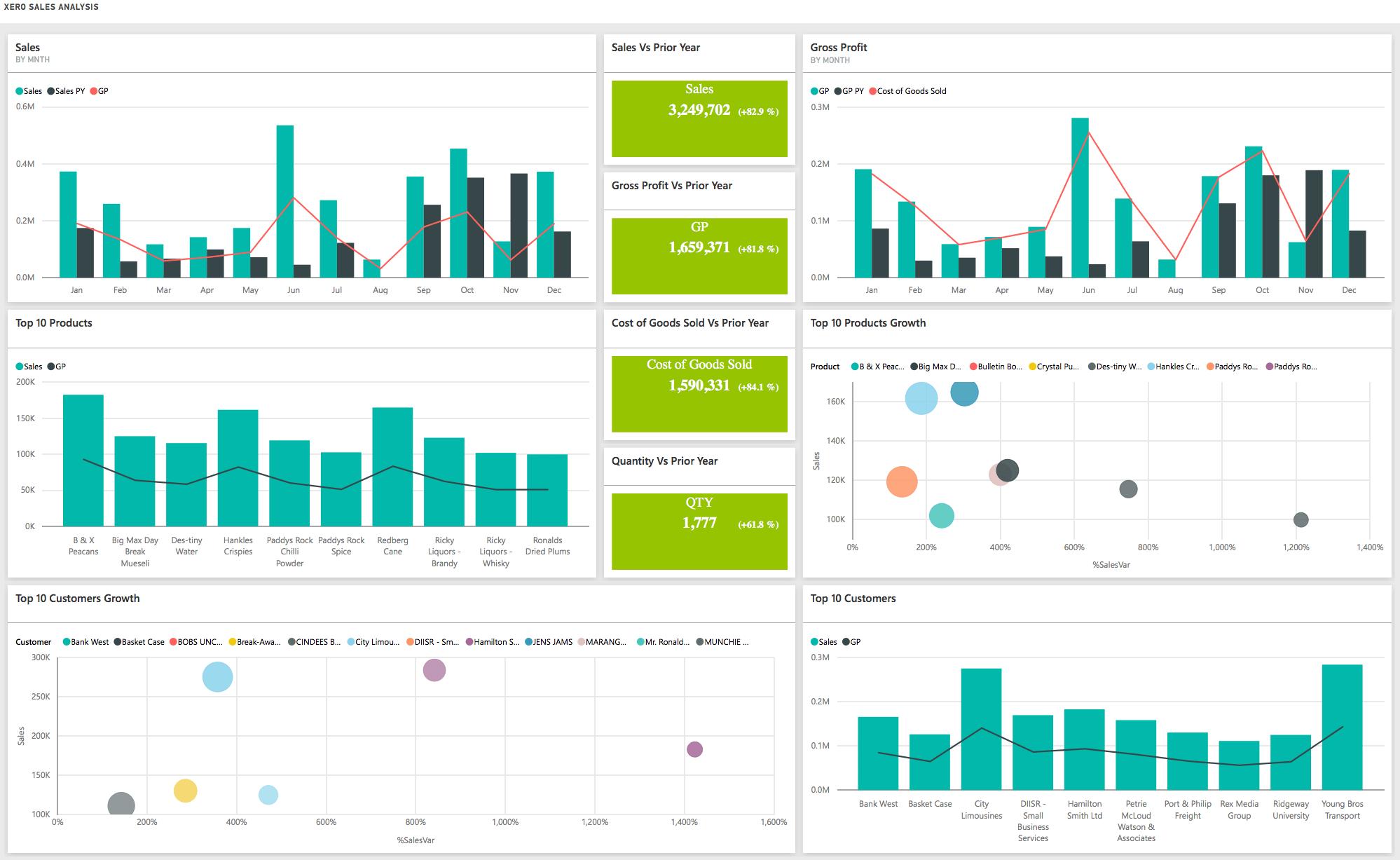 Excel Kpi Template