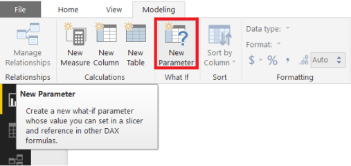 new what if parameter
