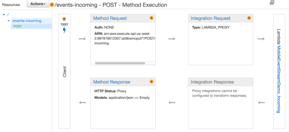 Build a Mobile Gaming Events Data Pipeline with Databricks