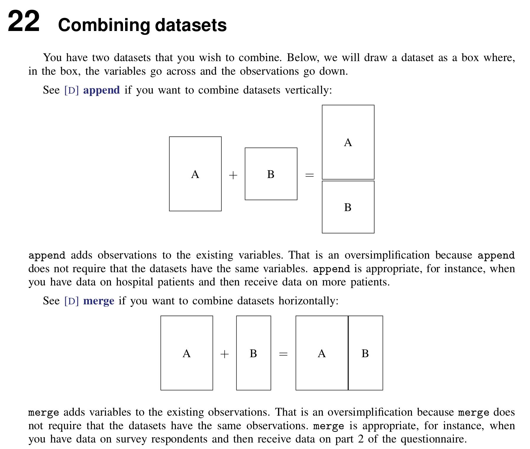 Combine Data Economics Lesson With Stata