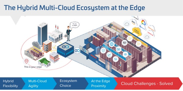 The Cloud is Better at the Edge 2