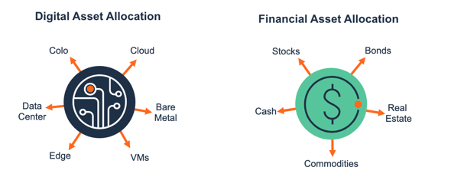 Digital Asset Allocation Strategy and Web 3.0 4
