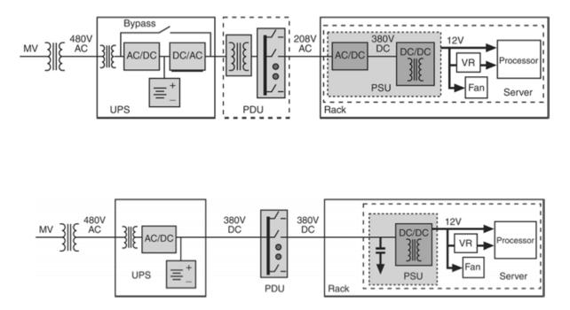 circuito-AC-DC-1