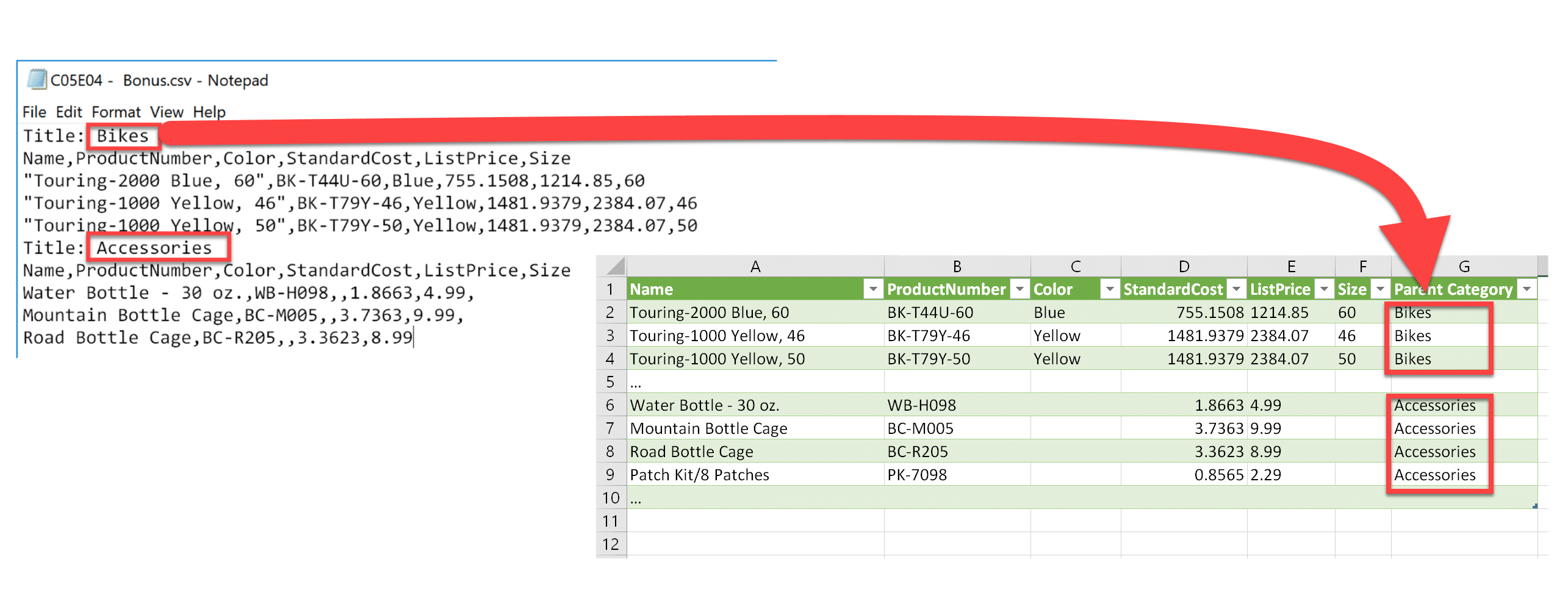 Preserving Context From Csv
