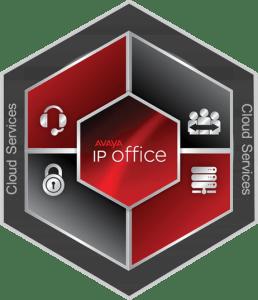 IP Office