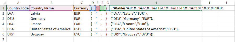 01_table_function_concatenation_in_Excel_spreadsheet