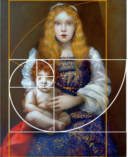 Voorbeeld schilderij Golden ratio/Gulden snede