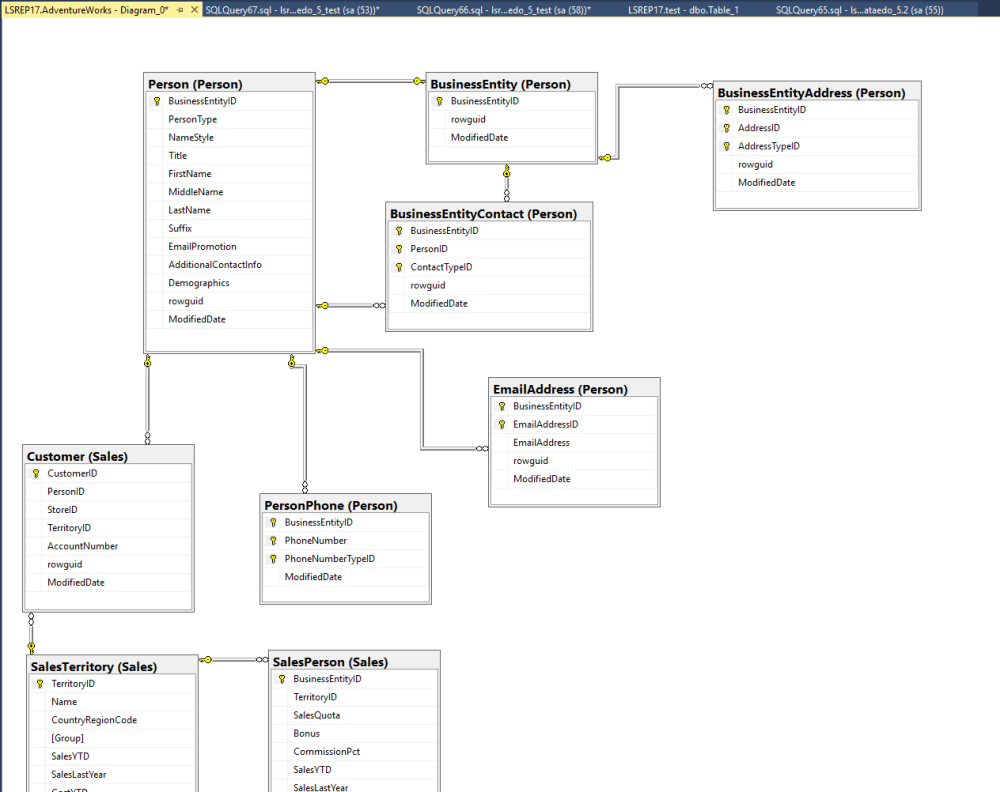 medium resolution of diagram generated with sql server management studio