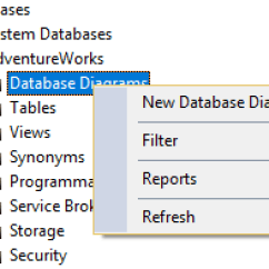 How To Make An Er Diagram For Database Arena Stage Create Existing With Ssms Creating New