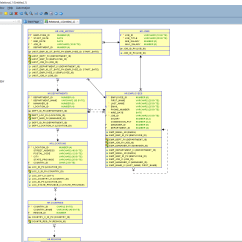 Er Diagram Tool For Oracle Mallory Electronic Distributor Wiring How To Generate Database Documentation With Sql