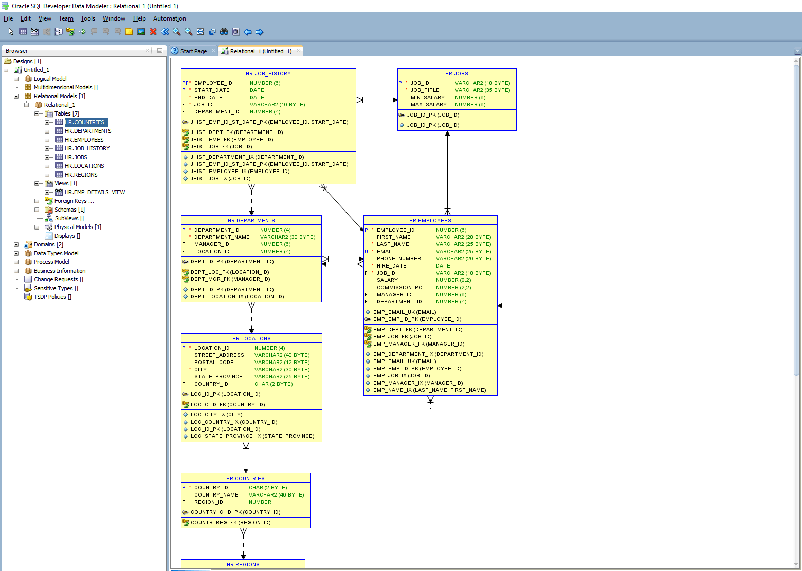 pl sql developer er diagram bazooka bta850fh wiring how to generate database documentation with oracle if you would like modify the appearance of model just move objects on pane automatic layout doesn t handle well large amounts tables