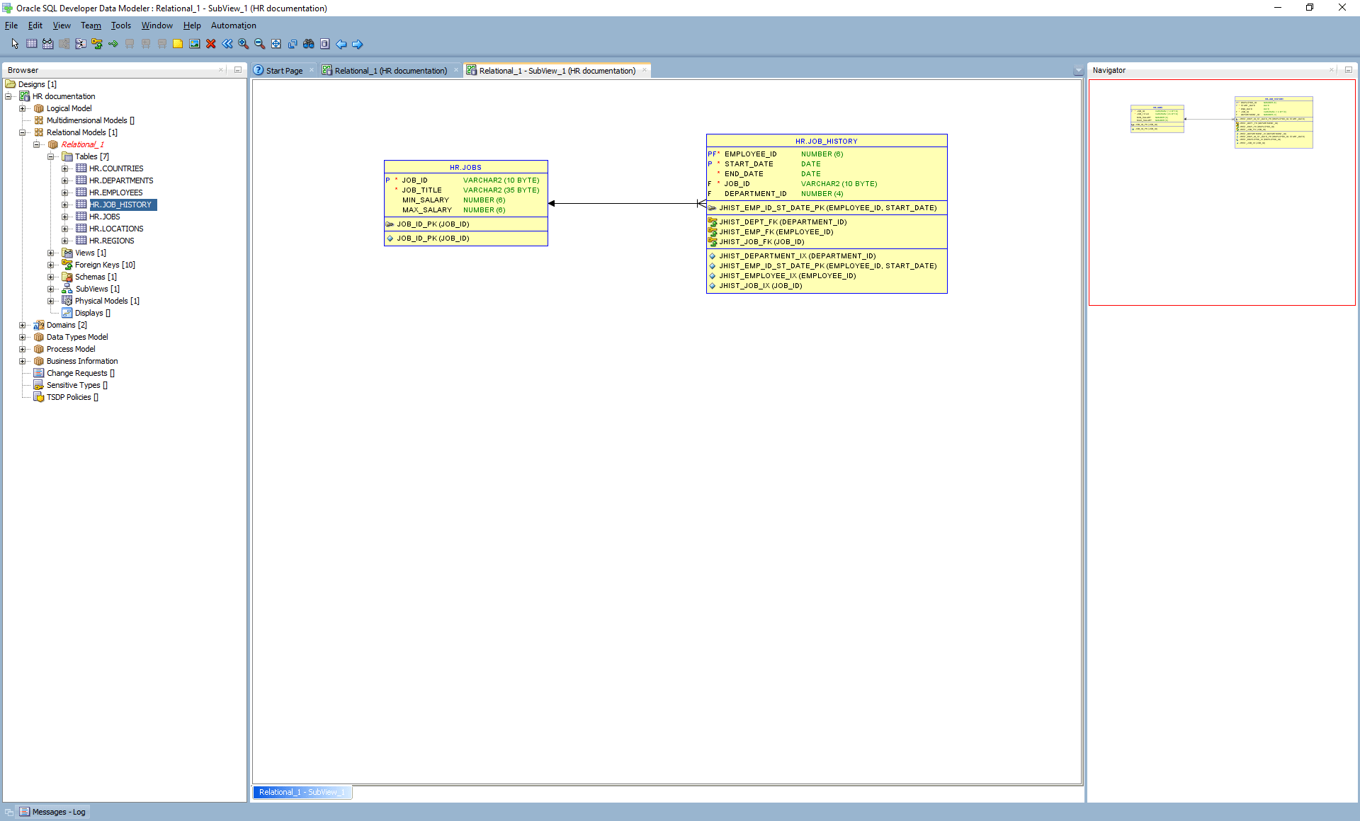 hight resolution of to add a table to the subview just drag it from the list of tables in relational model and drop it on relational subview pane i have added two tables to my
