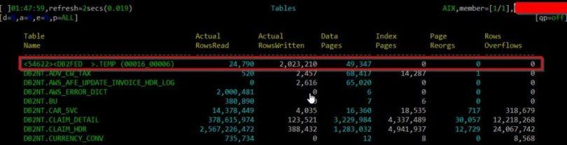db2top_temp_tables