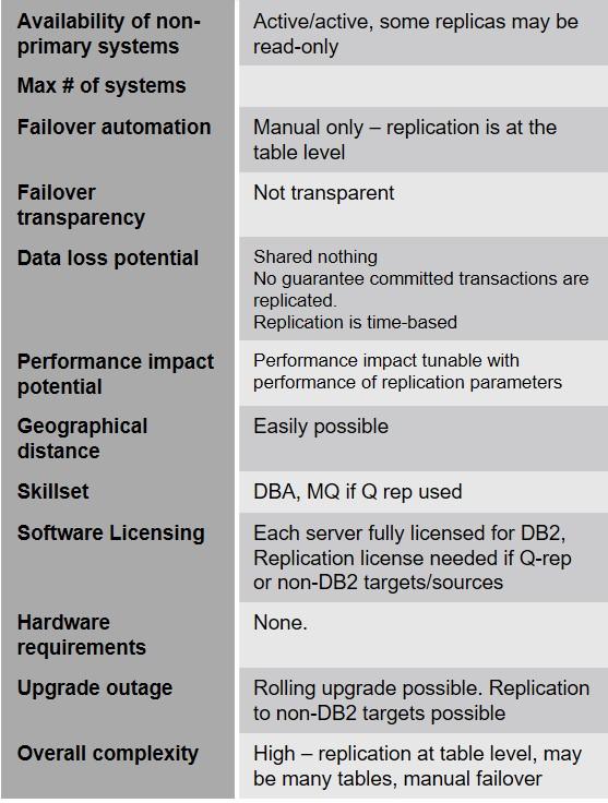 Replication_Summary