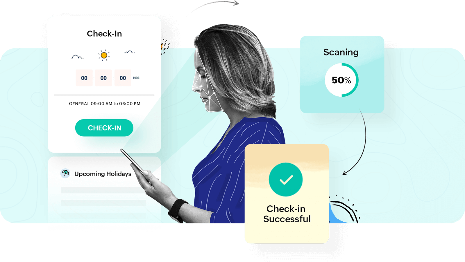 Zoho People Implementation Partner