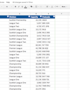 Building the map from google sheets also free tools to quickly show postcode data on  in government rh dataingovernment