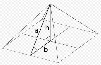 Outline_of_pyramids_using_geometric_shapes