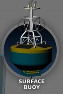 Surface Buoy icon