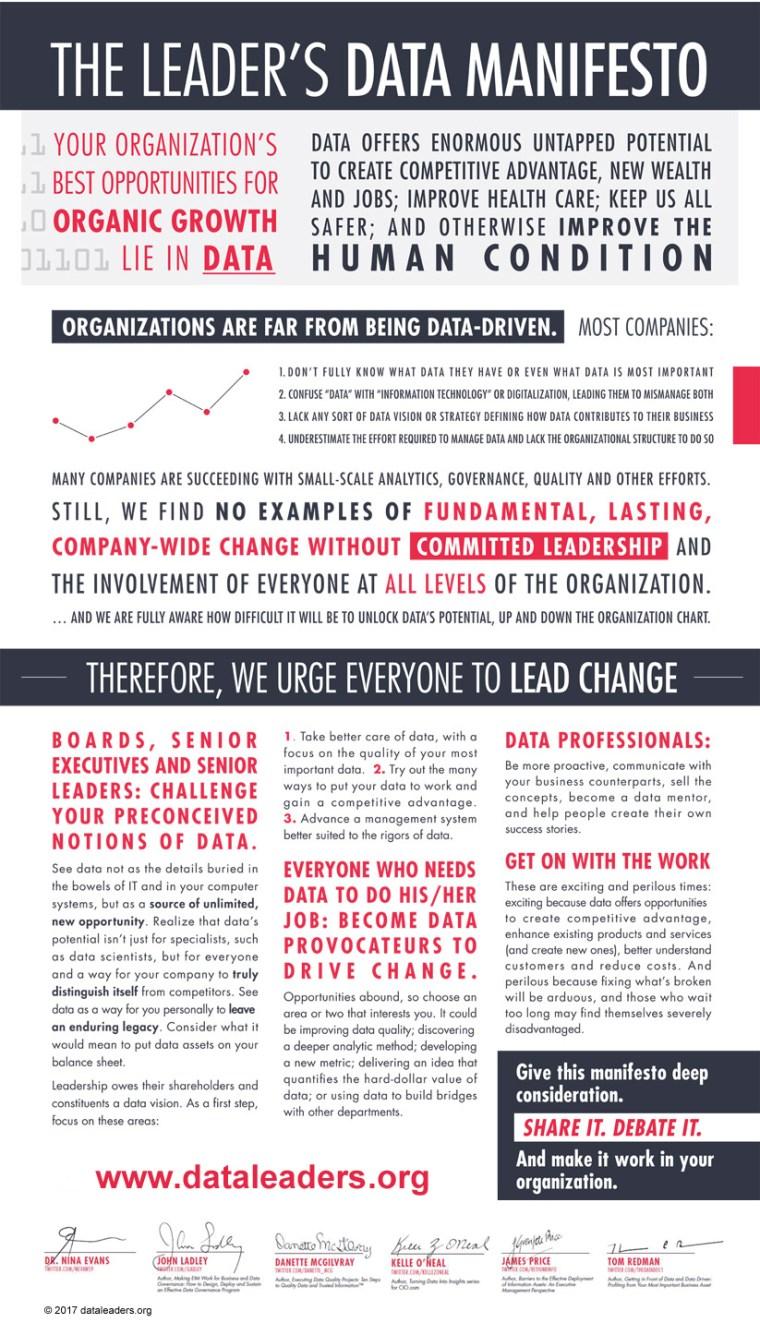 Data Manifesto-0330