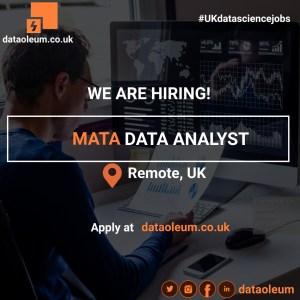 Market Data Analyst in United Kingdom