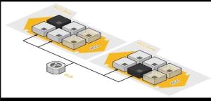 AWS Autoscaling for EC2 instances