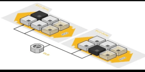 AWS Autoscaling for EC2 instances