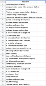 keywords collection for ai software development