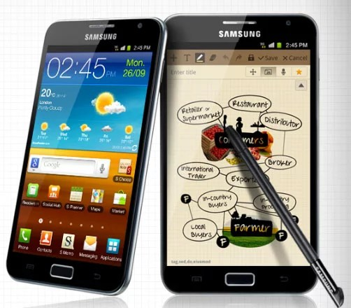 Samsung Galaxy Note India