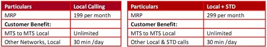 MTS Introduced 'MBiz' to provide unlimited local calling and a lot more