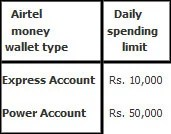 Airtel Money Mobile Payment Limits and Charges