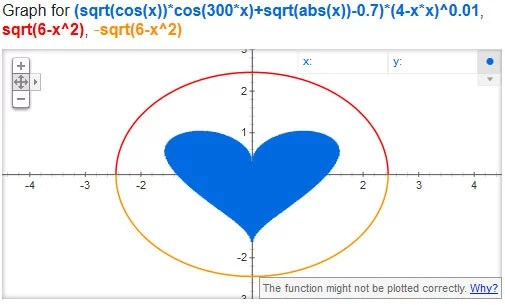 Google Valentine Day Doodle Easter egg - Heart Symbol