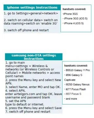 iPhone and Samsung Airtel 3G GPRS internet activation and settings