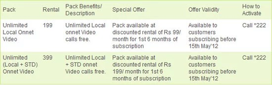 Reliance 3G unlimited Video call packs tariff