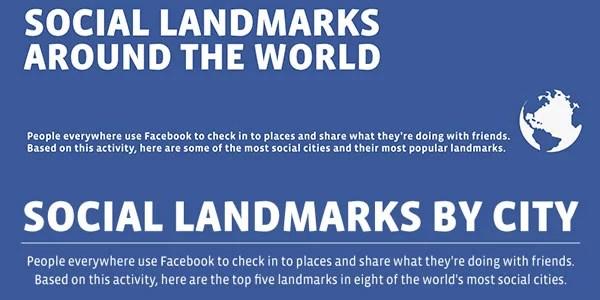 World's Best Social Landmarks around the world