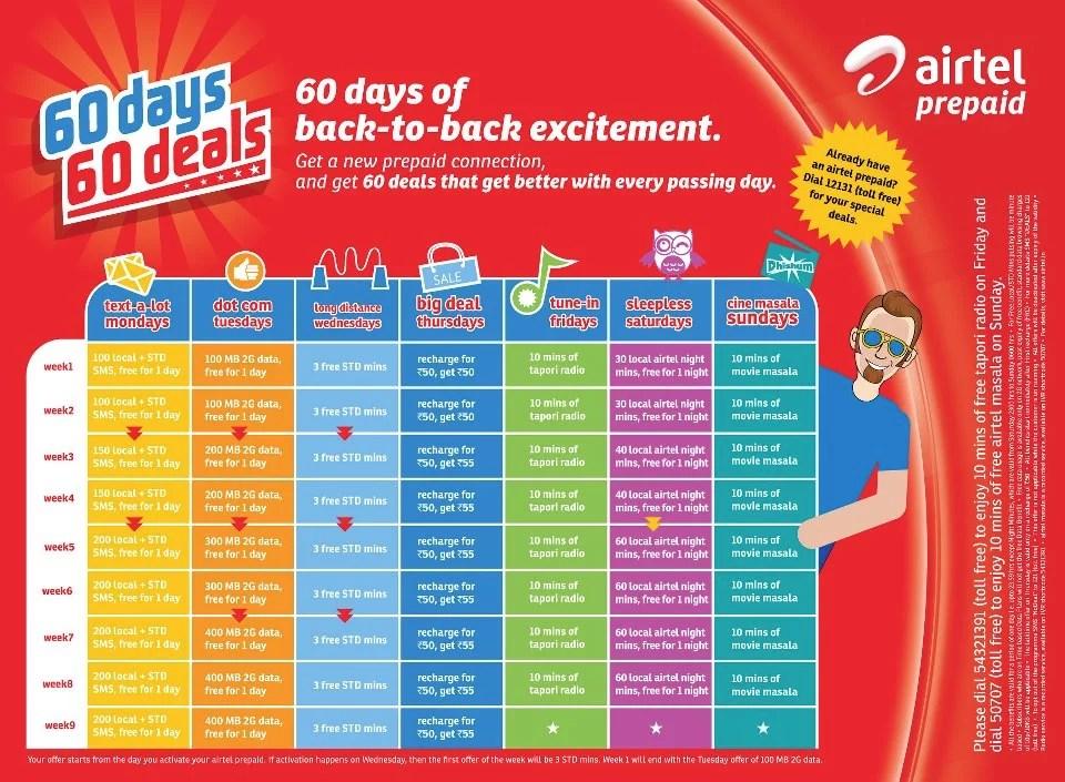 Airtel 60 days 60 Deals - Offer daily Details