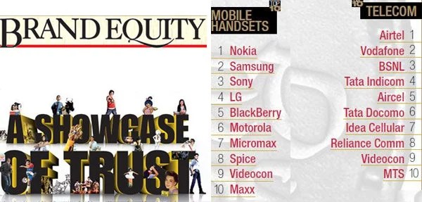 Most Trusted Brands 2012 with Category-wise toppers
