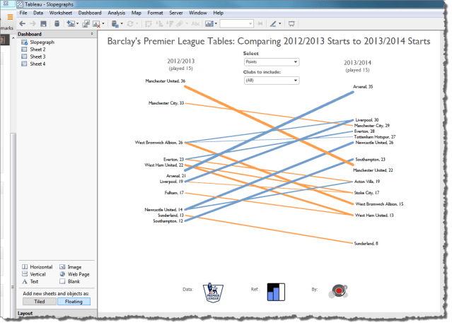 Slopegraphs in Tableau – DataRemixed