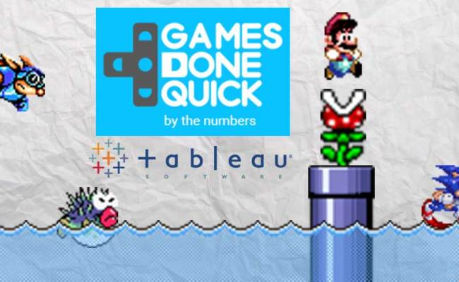 Games Done Quick Donations Dashboard Tableau