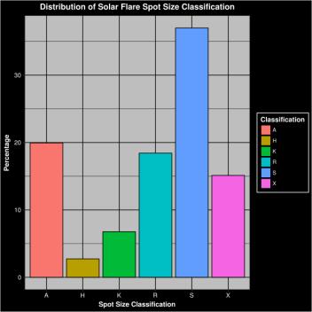 solar_plot1