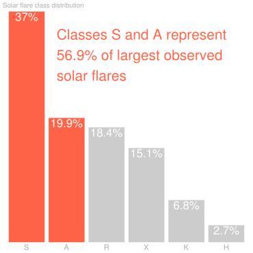 solar_plot7