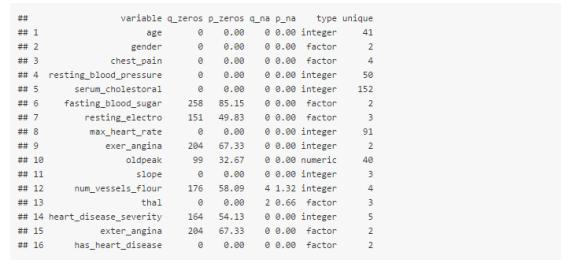 Variable description with df_status