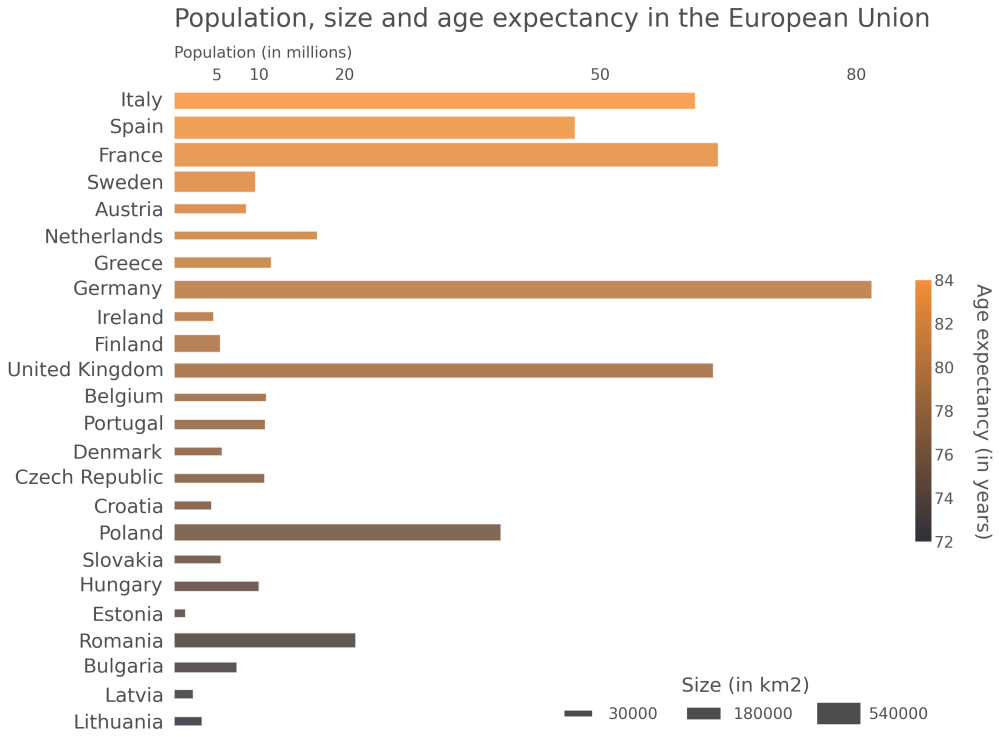 medium resolution of eu