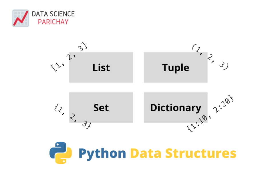 python inbuilt data structures banner