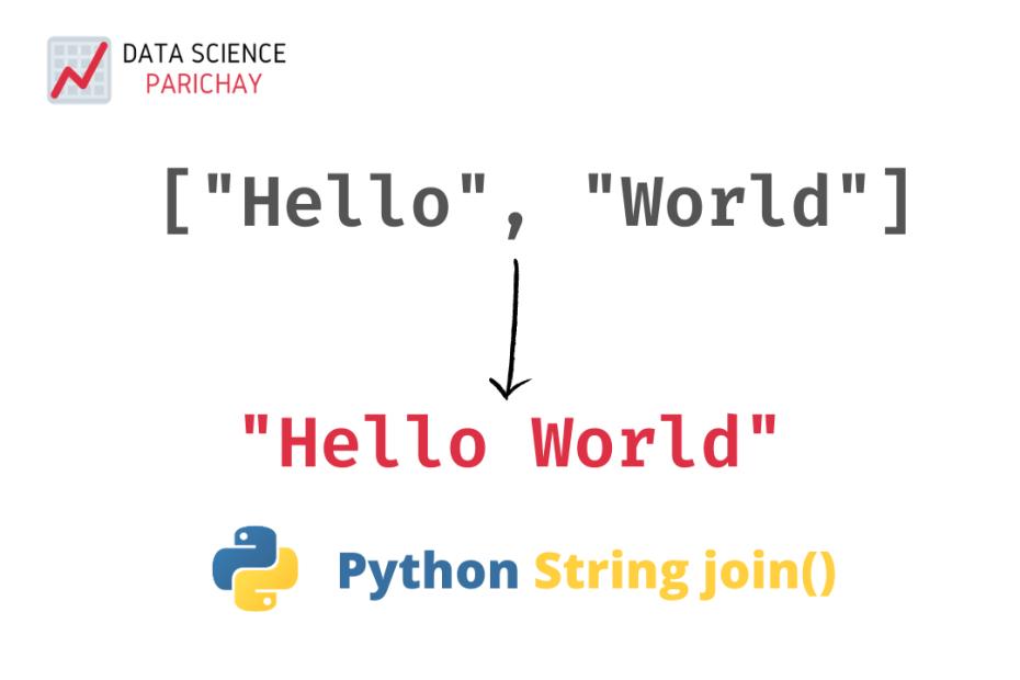 python string join banner
