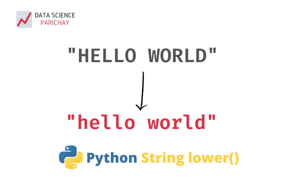 python string to lowercase banner