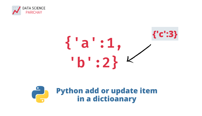 Python add or update key in a dictionary banner