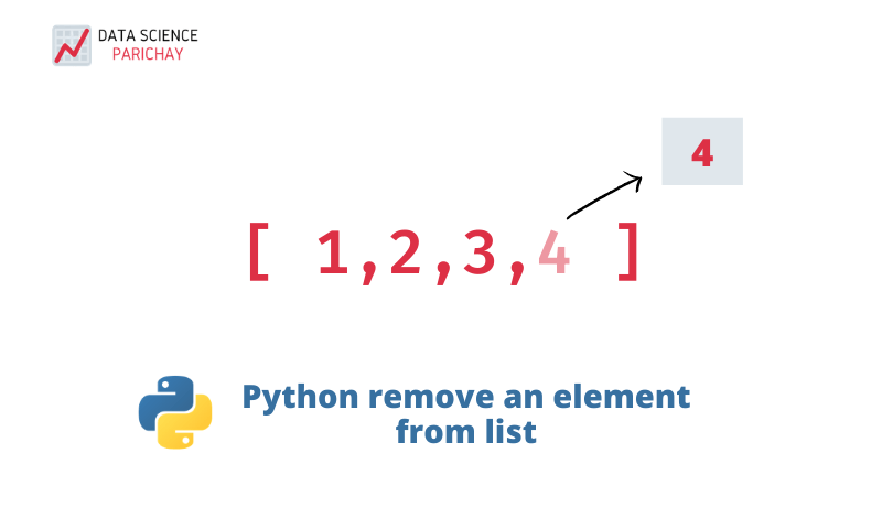 Remove elements from a python list banner