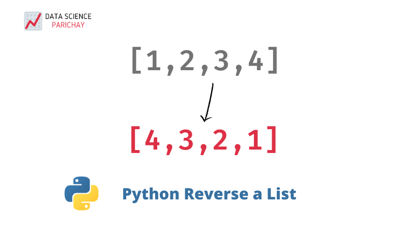 Reverse a list in python banner